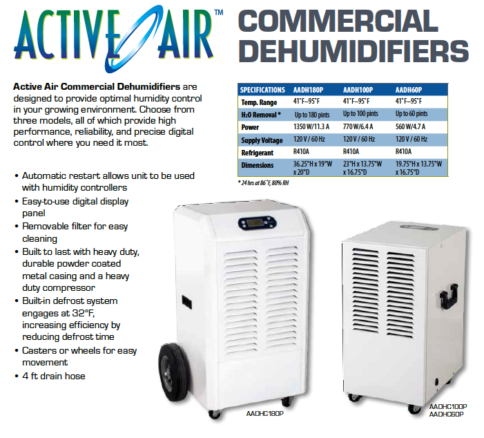 Active Air Commercial Grade Dehumidifiers
